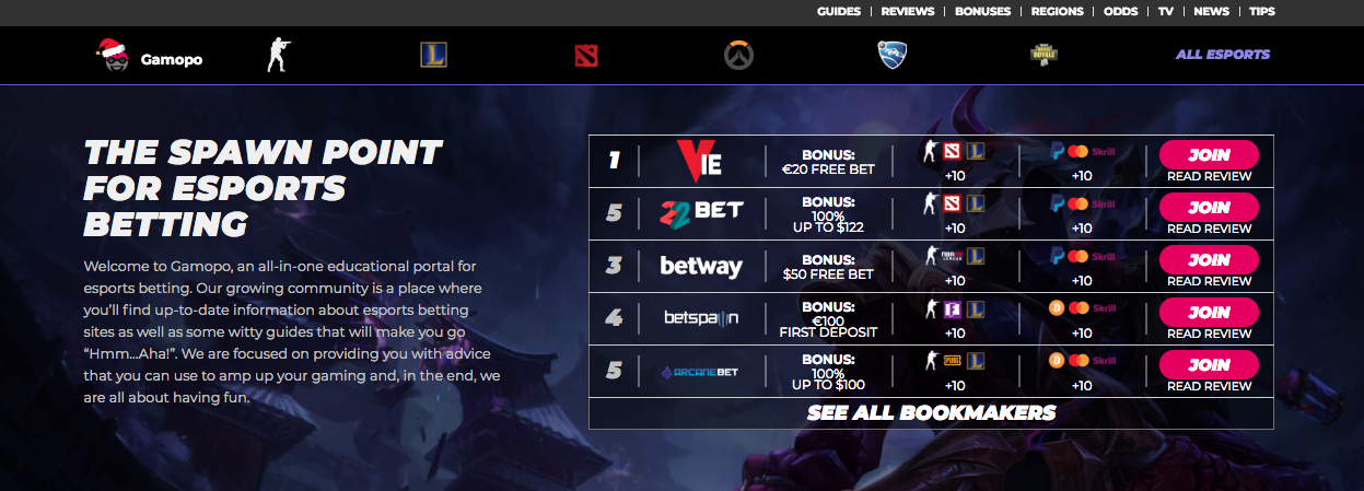 Canadian ESports Betting Guide To Competitive Video Gaming
